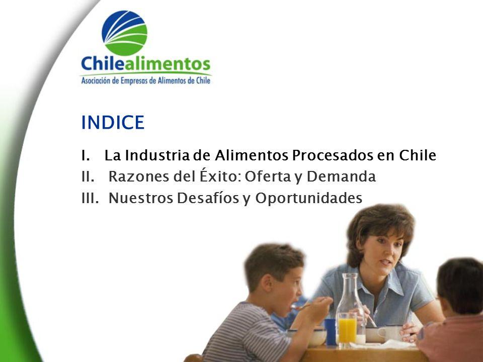 INDICE I. La Industria de Alimentos Procesados en Chile II.