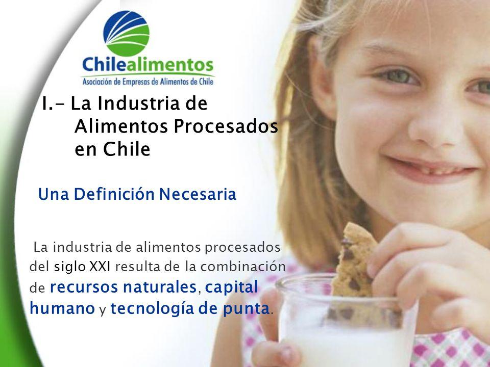 I.- La Industria de Alimentos Procesados en Chile La industria de alimentos procesados del siglo XXI resulta de la combinación de recursos naturales, capital humano y tecnología de punta.
