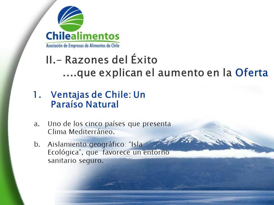 1. Ventajas de Chile: Un Paraíso Natural a.Uno de los cinco países que presenta Clima Mediterráneo.