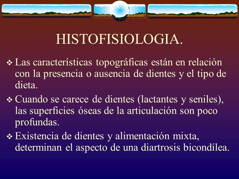 HISTOFISIOLOGIA.
