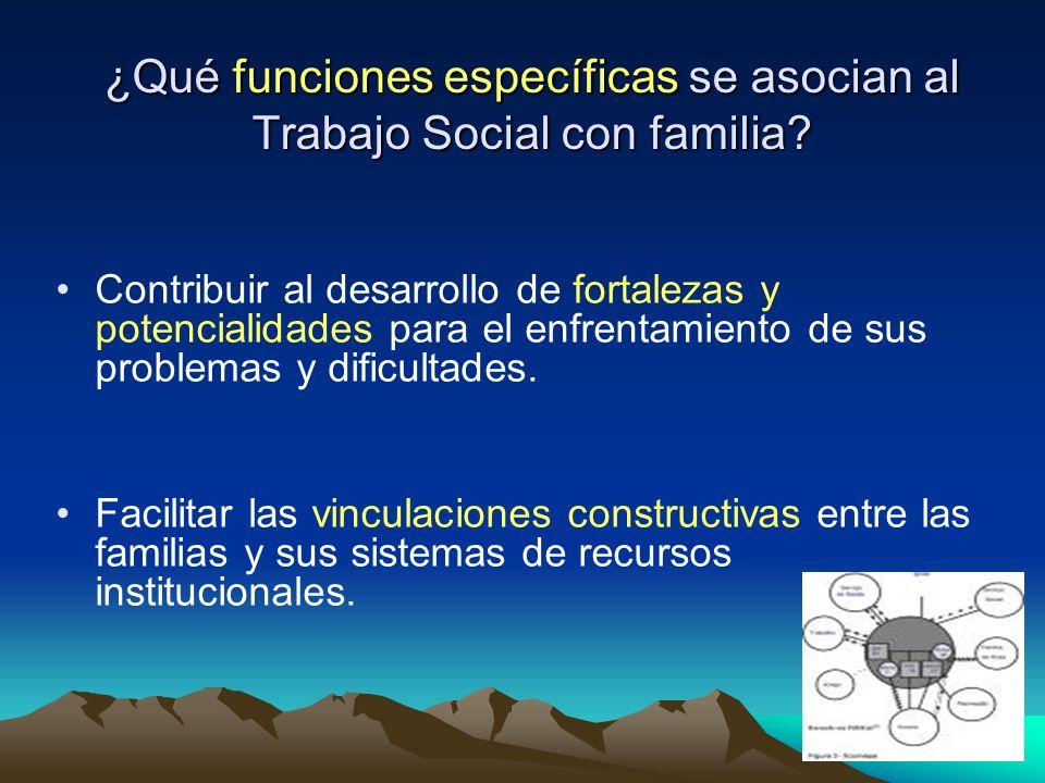 ¿Qué funciones específicas se asocian al Trabajo Social con familia? Contribuir al desarrollo de fortalezas y potencialidades para el enfrentamiento d