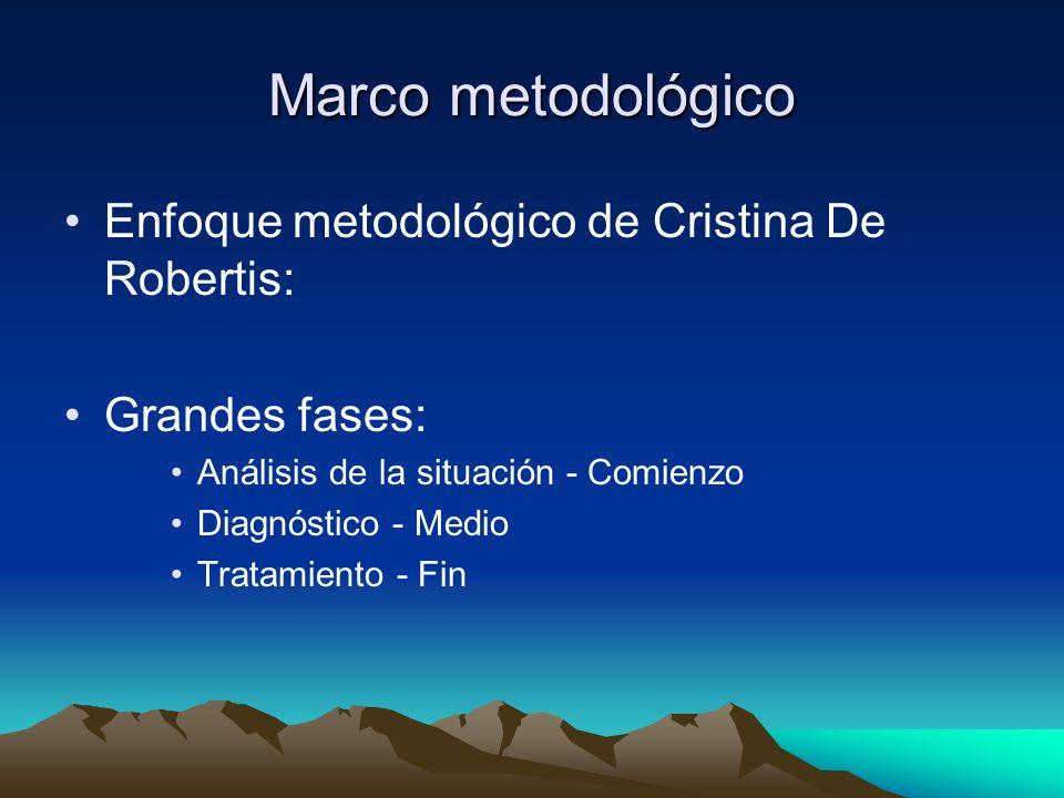 Marco metodológico Enfoque metodológico de Cristina De Robertis: Grandes fases: Análisis de la situación - Comienzo Diagnóstico - Medio Tratamiento -