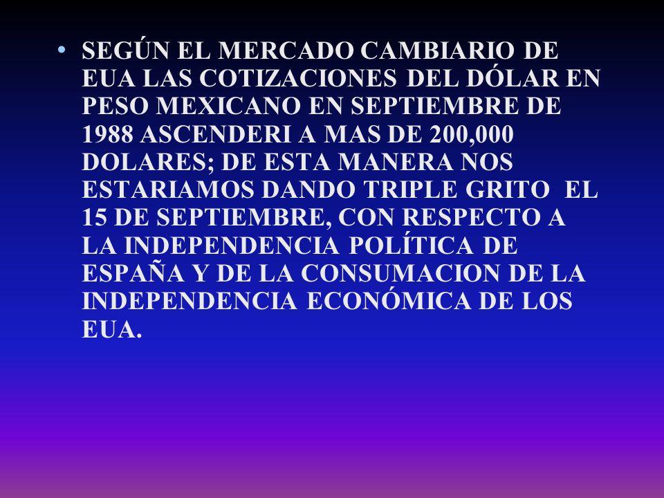 SEGÚN EL MERCADO CAMBIARIO DE EUA LAS COTIZACIONES DEL DÓLAR EN PESO MEXICANO EN SEPTIEMBRE DE 1988 ASCENDERI A MAS DE 200,000 DOLARES; DE ESTA MANERA