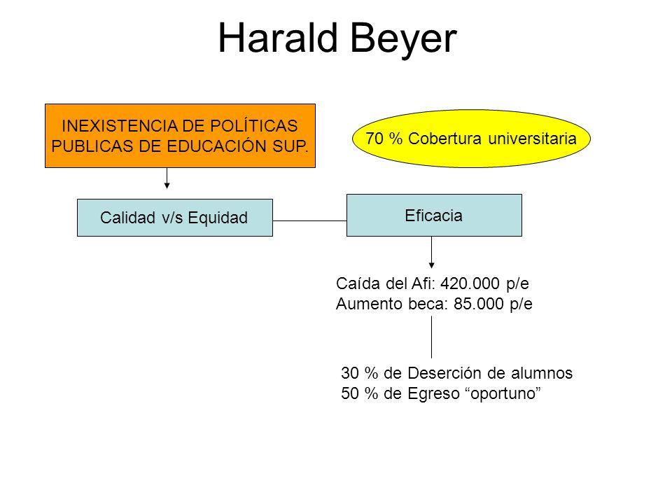 Harald Beyer INEXISTENCIA DE POLÍTICAS PUBLICAS DE EDUCACIÓN SUP.