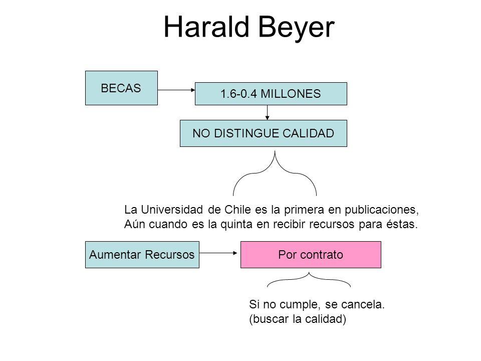 Harald Beyer BECAS 1.6-0.4 MILLONES NO DISTINGUE CALIDAD La Universidad de Chile es la primera en publicaciones, Aún cuando es la quinta en recibir recursos para éstas.