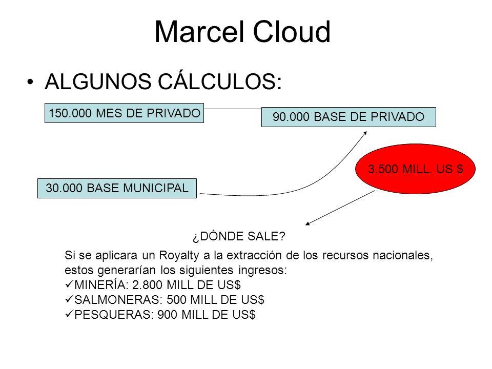 Marcel Cloud ALGUNOS CÁLCULOS: 150.000 MES DE PRIVADO 90.000 BASE DE PRIVADO 30.000 BASE MUNICIPAL 3.500 MILL.