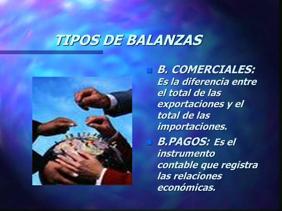 TIPOS DE BALANZAS n B.