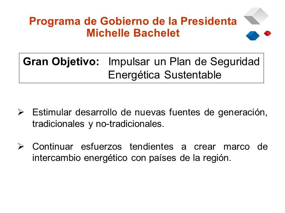 Programa de Gobierno de la Presidenta Michelle Bachelet Estimular desarrollo de nuevas fuentes de generación, tradicionales y no-tradicionales.