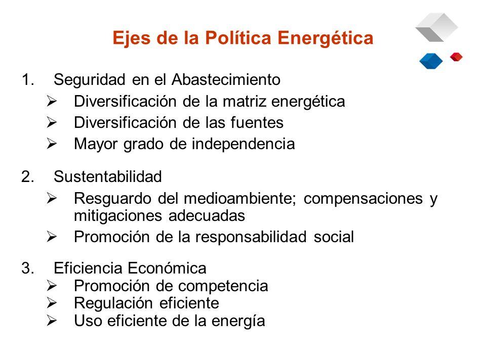 1.Seguridad en el Abastecimiento Diversificación de la matriz energética Diversificación de las fuentes Mayor grado de independencia 2.Sustentabilidad Resguardo del medioambiente; compensaciones y mitigaciones adecuadas Promoción de la responsabilidad social 3.Eficiencia Económica Promoción de competencia Regulación eficiente Uso eficiente de la energía Ejes de la Política Energética