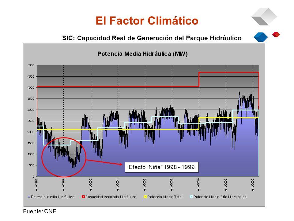 El Factor Climático Efecto Niña 1998 - 1999 Fuente: CNE SIC: Capacidad Real de Generación del Parque Hidráulico