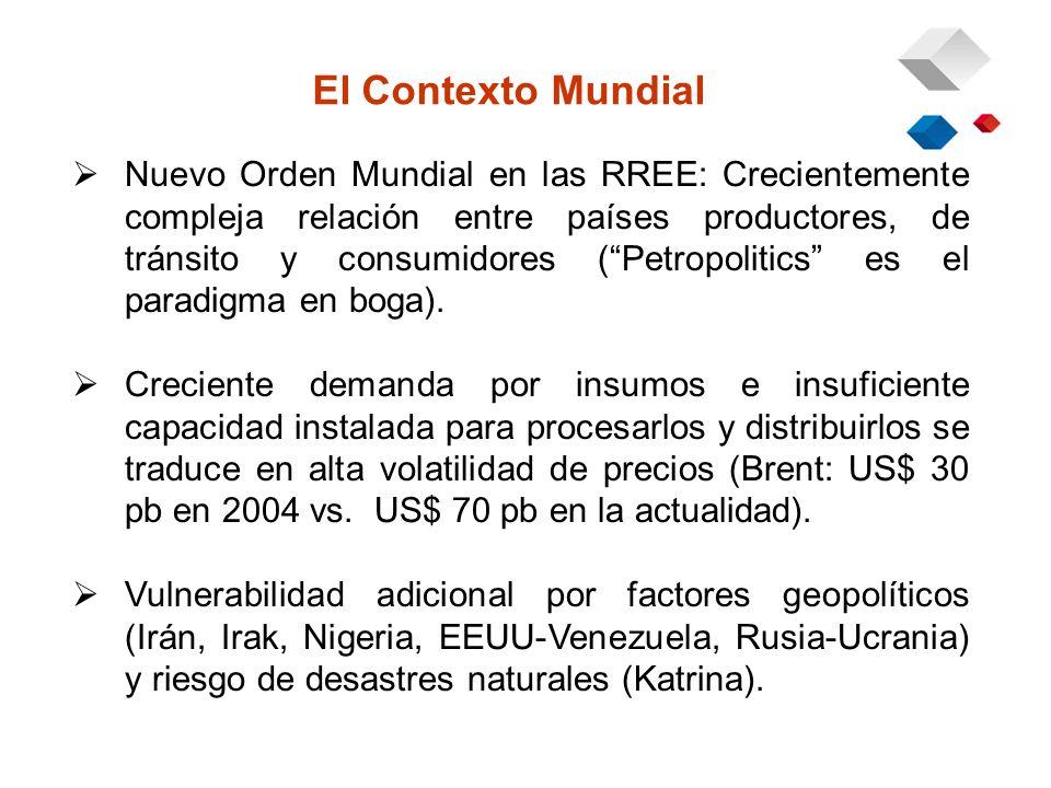 El Contexto Mundial Nuevo Orden Mundial en las RREE: Crecientemente compleja relación entre países productores, de tránsito y consumidores (Petropolitics es el paradigma en boga).