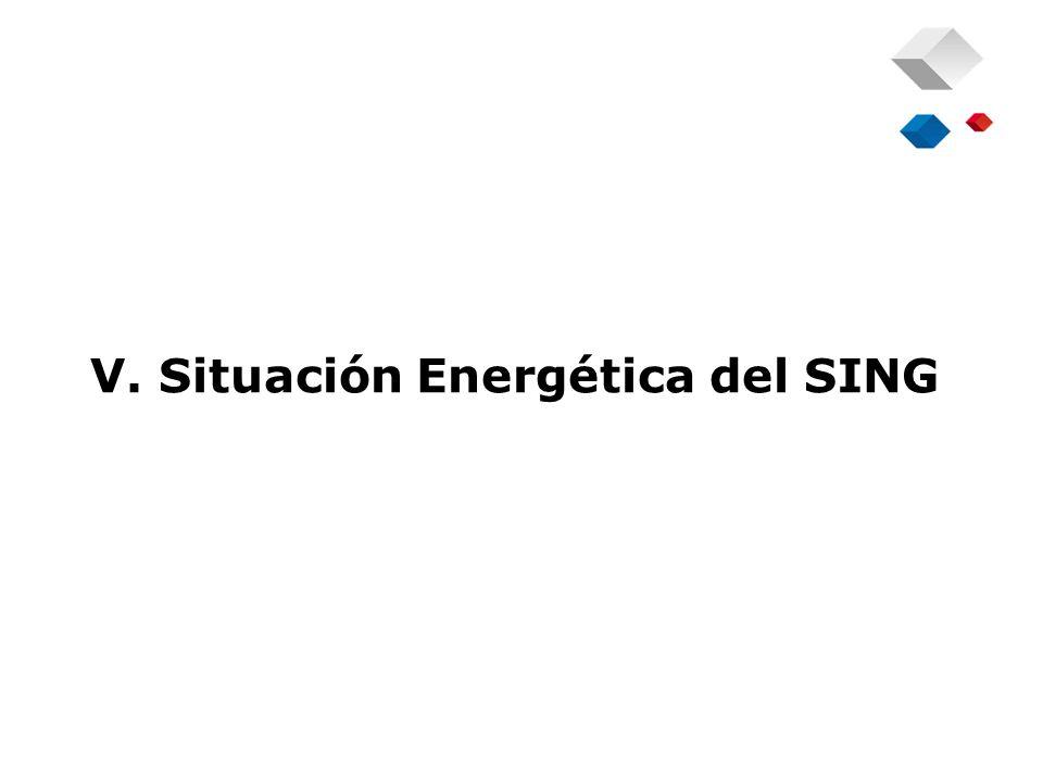 V. Situación Energética del SING
