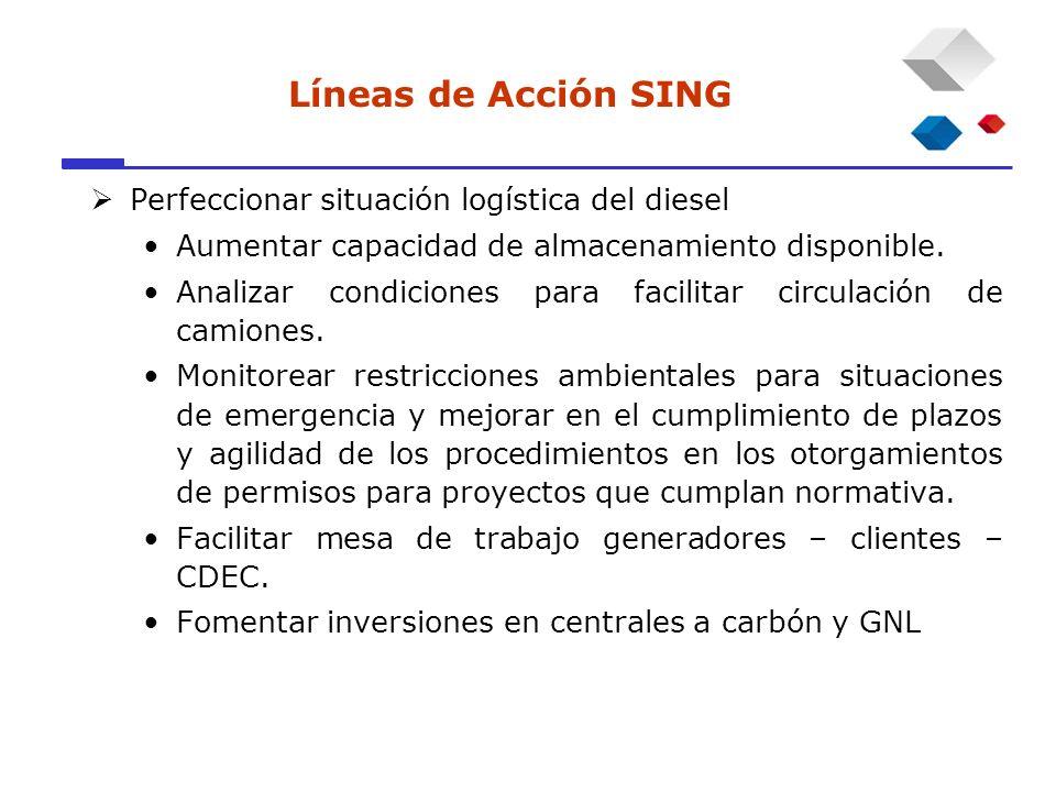 Líneas de Acción SING Perfeccionar situación logística del diesel Aumentar capacidad de almacenamiento disponible.