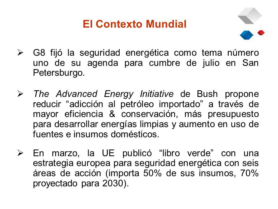 G8 fijó la seguridad energética como tema número uno de su agenda para cumbre de julio en San Petersburgo.