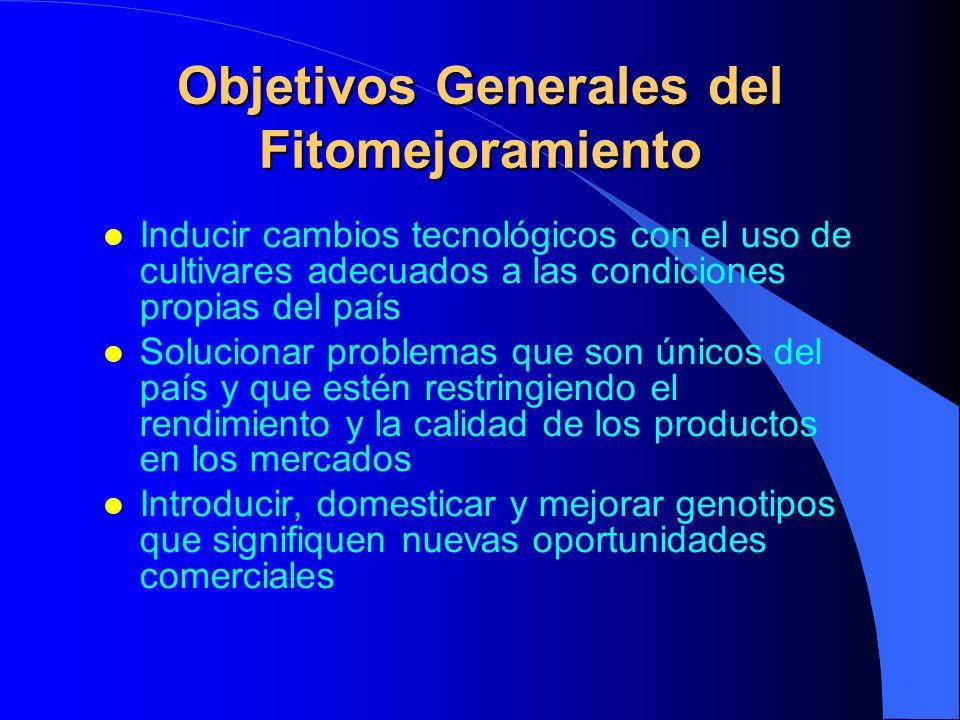 Objetivos Generales del Fitomejoramiento l Inducir cambios tecnológicos con el uso de cultivares adecuados a las condiciones propias del país l Soluci