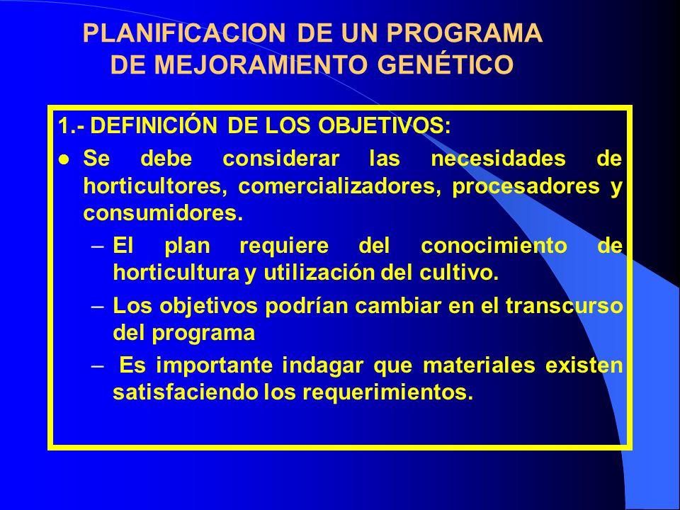 1.- DEFINICIÓN DE LOS OBJETIVOS: l Se debe considerar las necesidades de horticultores, comercializadores, procesadores y consumidores. –El plan requi
