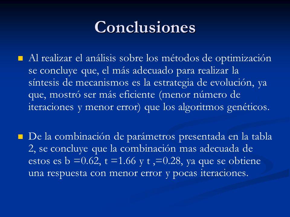 Conclusiones Al realizar el análisis sobre los métodos de optimización se concluye que, el más adecuado para realizar la síntesis de mecanismos es la estrategia de evolución, ya que, mostró ser más eficiente (menor número de iteraciones y menor error) que los algoritmos genéticos.