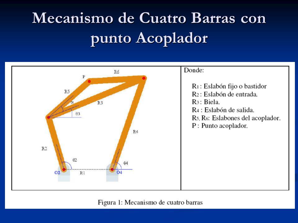 Mecanismo de Cuatro Barras con punto Acoplador
