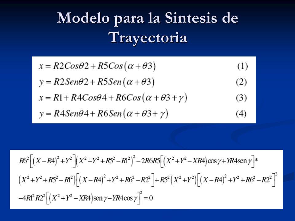Modelo para la Sintesis de Trayectoria