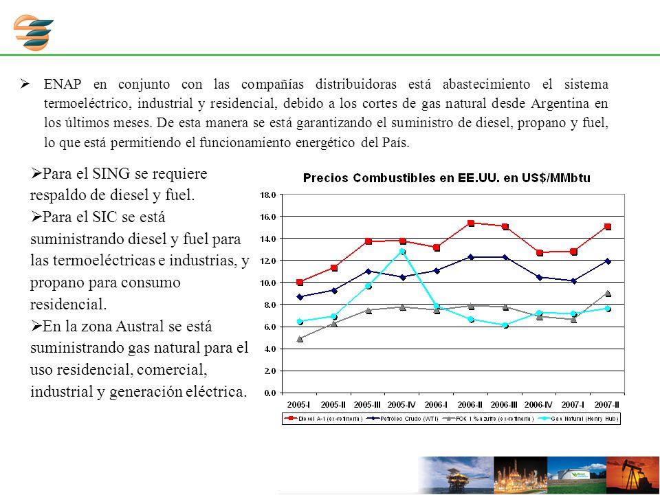 ENAP en conjunto con las compañías distribuidoras está abastecimiento el sistema termoeléctrico, industrial y residencial, debido a los cortes de gas