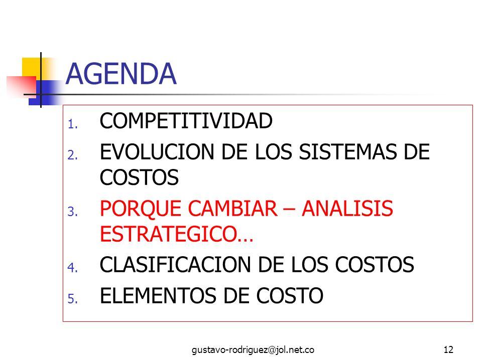 gustavo-rodriguez@jol.net.co12 AGENDA 1.COMPETITIVIDAD 2.