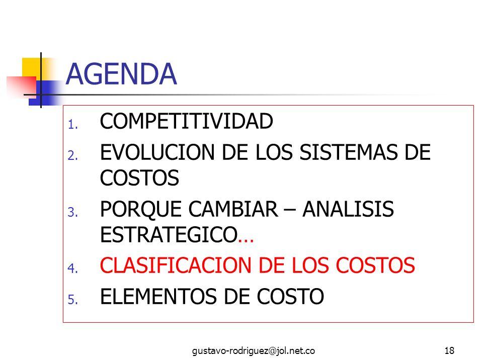 gustavo-rodriguez@jol.net.co18 AGENDA 1.COMPETITIVIDAD 2.