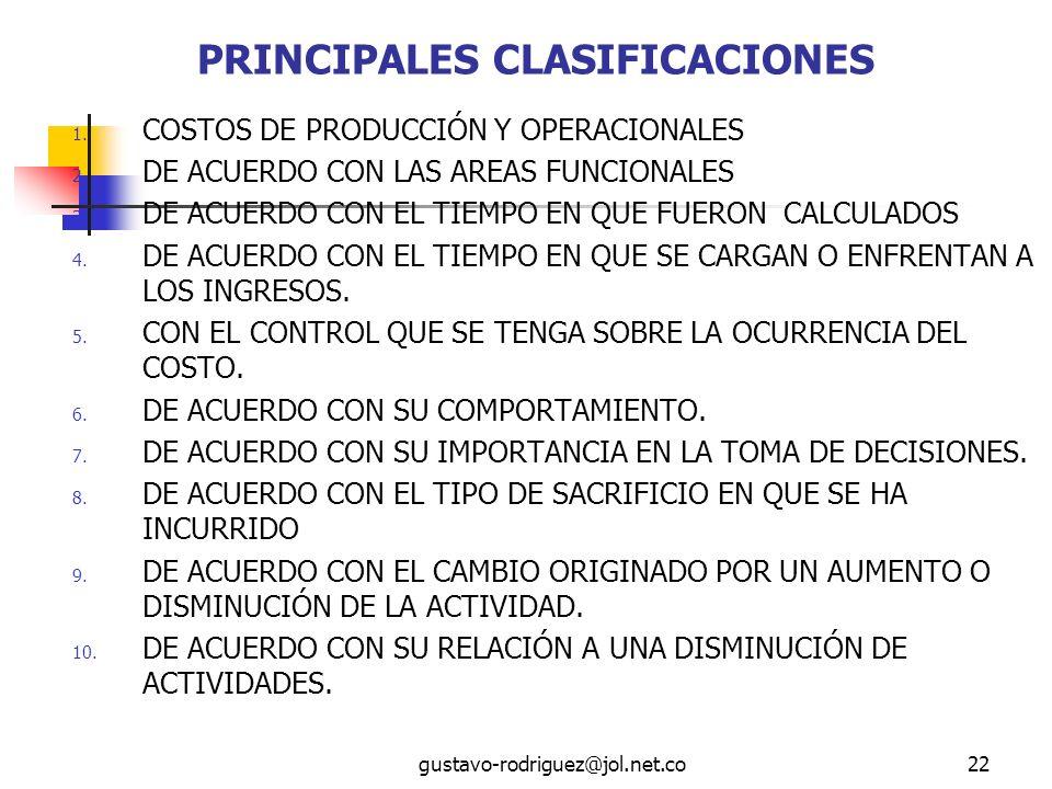 gustavo-rodriguez@jol.net.co22 PRINCIPALES CLASIFICACIONES 1.