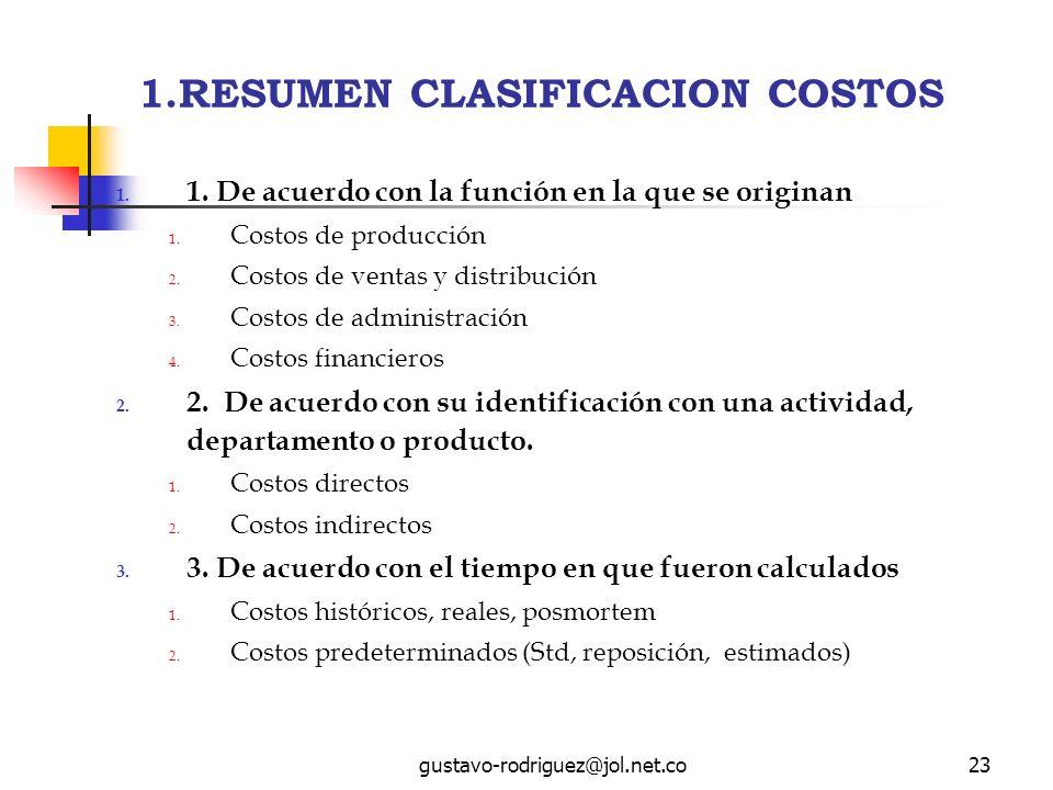 gustavo-rodriguez@jol.net.co23 1.RESUMEN CLASIFICACION COSTOS 1.