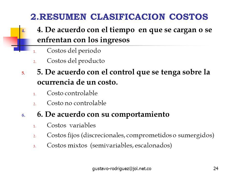 gustavo-rodriguez@jol.net.co24 2.RESUMEN CLASIFICACION COSTOS 4.
