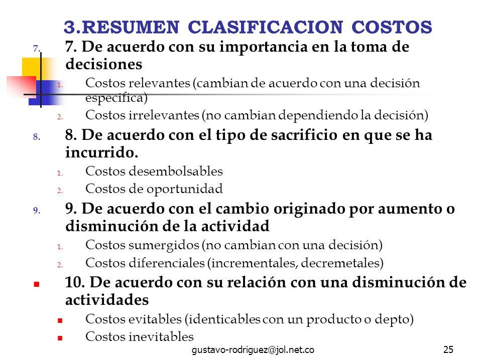 gustavo-rodriguez@jol.net.co25 3.RESUMEN CLASIFICACION COSTOS 7.