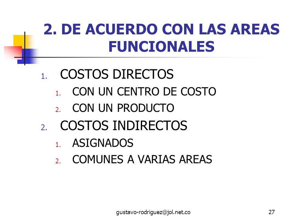 gustavo-rodriguez@jol.net.co27 2.DE ACUERDO CON LAS AREAS FUNCIONALES 1.