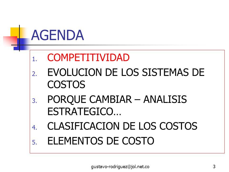 gustavo-rodriguez@jol.net.co3 AGENDA 1.COMPETITIVIDAD 2.