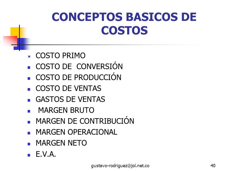 gustavo-rodriguez@jol.net.co40 CONCEPTOS BASICOS DE COSTOS ¬ COSTO PRIMO COSTO DE CONVERSIÓN COSTO DE PRODUCCIÓN COSTO DE VENTAS GASTOS DE VENTAS MARGEN BRUTO MARGEN DE CONTRIBUCIÓN MARGEN OPERACIONAL MARGEN NETO E.V.A.