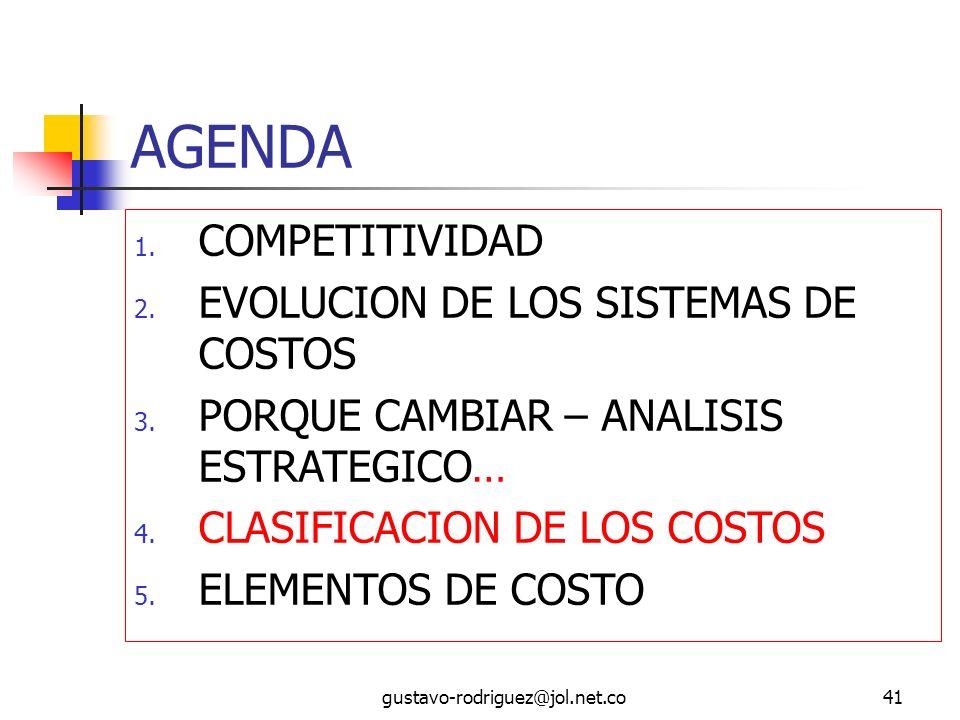 gustavo-rodriguez@jol.net.co41 AGENDA 1.COMPETITIVIDAD 2.
