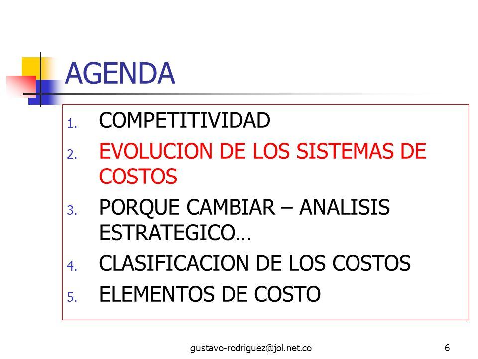 6 AGENDA 1.COMPETITIVIDAD 2. EVOLUCION DE LOS SISTEMAS DE COSTOS 3.