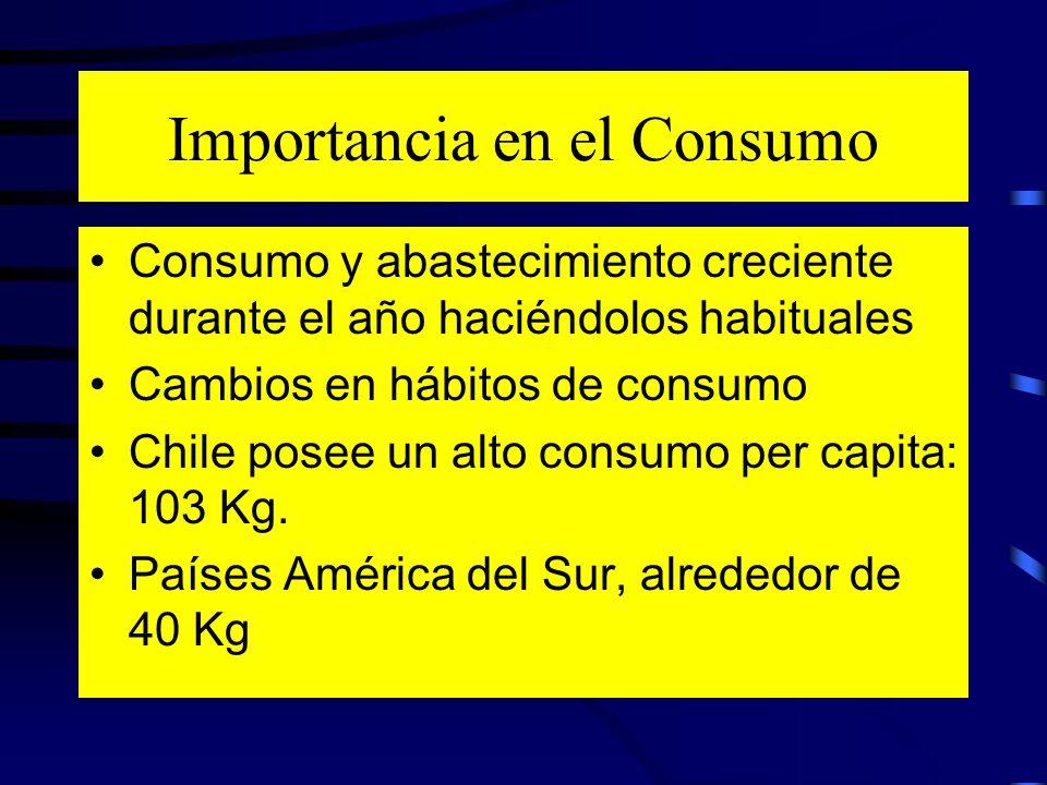 Importancia en el Consumo Consumo y abastecimiento creciente durante el año haciéndolos habituales Cambios en hábitos de consumo Chile posee un alto c