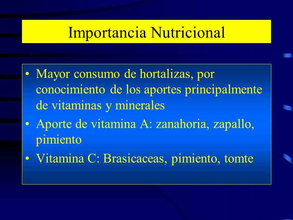 Importancia Nutricional Mayor consumo de hortalizas, por conocimiento de los aportes principalmente de vitaminas y minerales Aporte de vitamina A: zan