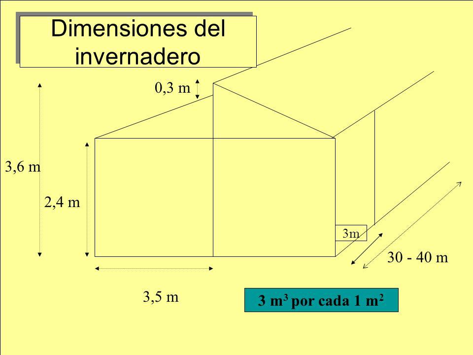 3,6 m 2,4 m 3,5 m 0,3 m 30 - 40 m Dimensiones del invernadero 3m 3 m 3 por cada 1 m 2
