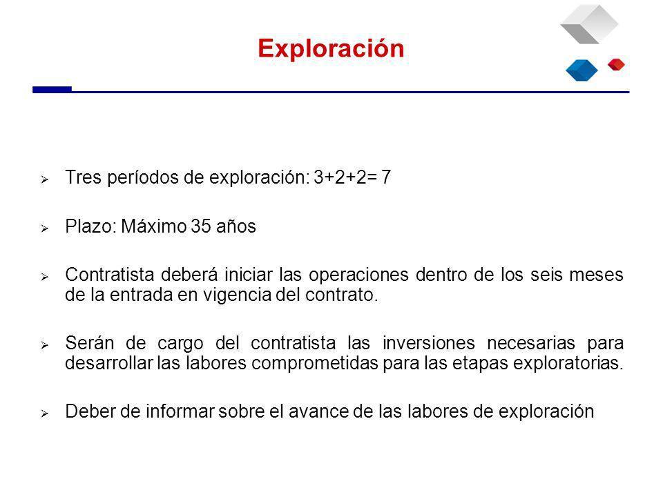 Tres períodos de exploración: 3+2+2= 7 Plazo: Máximo 35 años Contratista deberá iniciar las operaciones dentro de los seis meses de la entrada en vigencia del contrato.