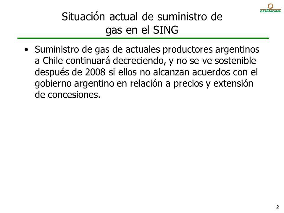 7. Acciones requeridas por agentes del Sector