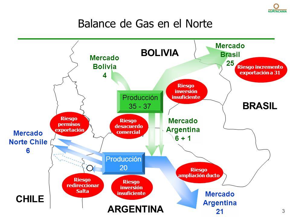 14 4.1 Carbón Costo de desarrollo 55-65 US$/MWh, con abatimiento de emisiones de partículas y SOx, y precio carbón entre 45 y 65 US$/ton Es necesario tener presente que centrales a carbón están expuestas a creciente recargo por sus mayores emisiones de CO2, especialmente a partir de la próxima renovación del Protocolo de Kioto (2012) –Actualmente recargo por emisiones de CO2 llevan a duplicar costo del carbón en España
