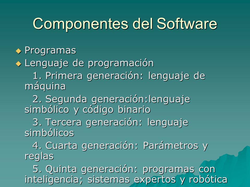 Componentes del Software Programas Programas Lenguaje de programación Lenguaje de programación 1. Primera generación: lenguaje de máquina 1. Primera g