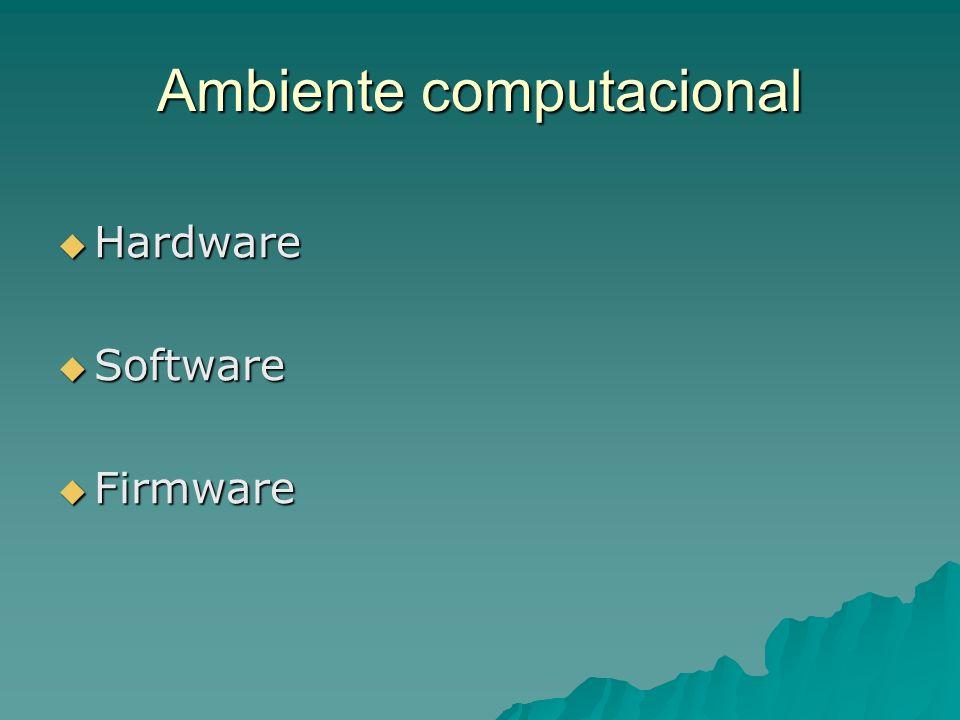 Ambiente computacional Hardware Hardware Software Software Firmware Firmware