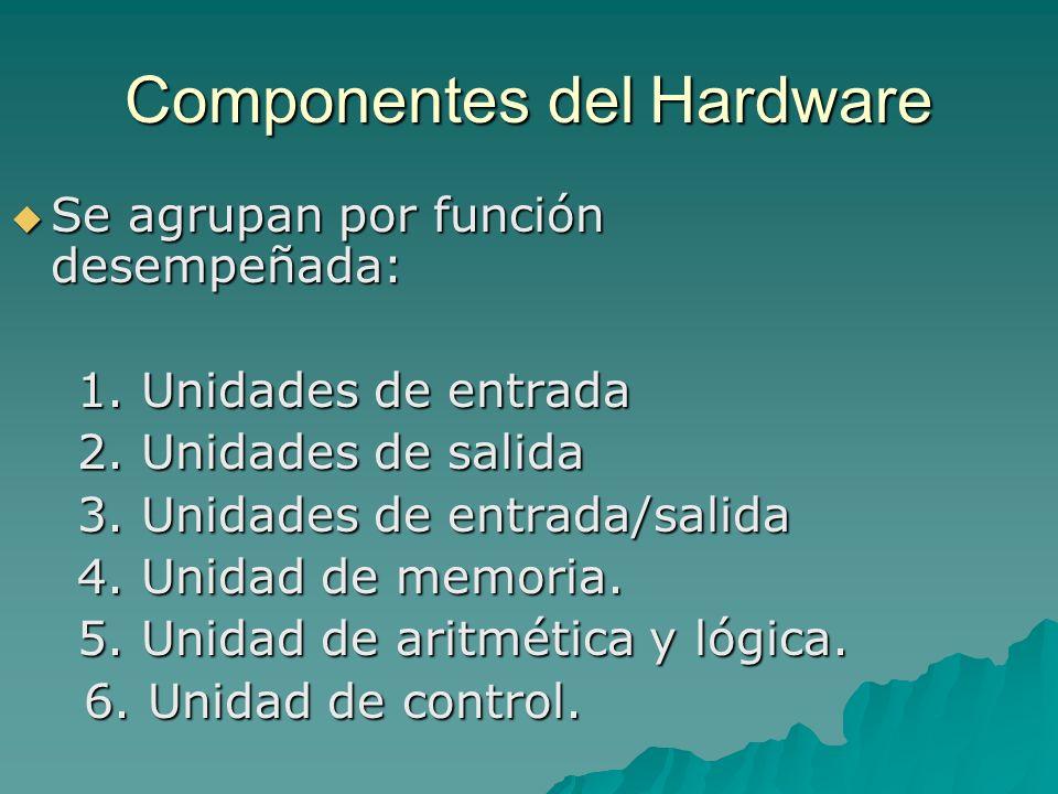Componentes del Hardware Se agrupan por función desempeñada: Se agrupan por función desempeñada: 1. Unidades de entrada 1. Unidades de entrada 2. Unid
