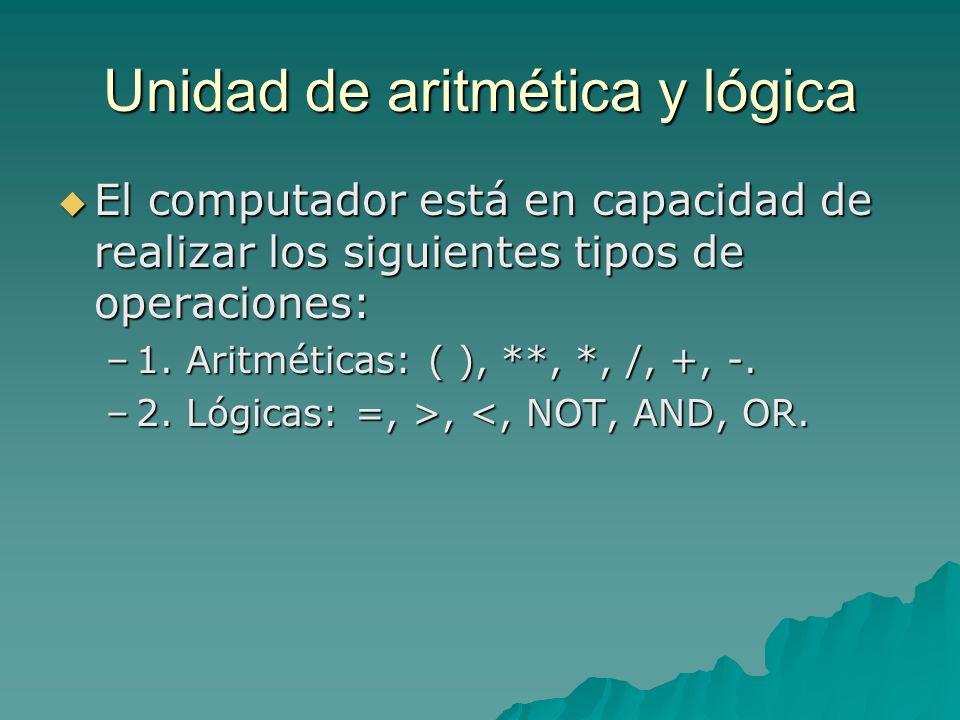 Unidad de aritmética y lógica El computador está en capacidad de realizar los siguientes tipos de operaciones: El computador está en capacidad de real