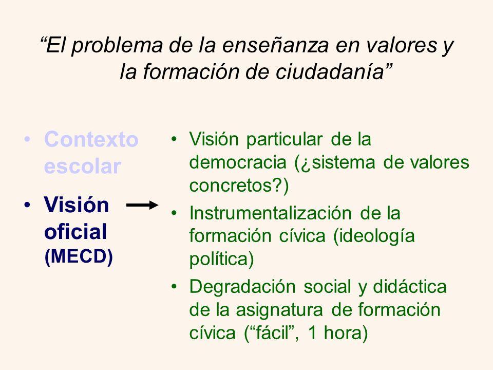 El problema de la enseñanza en valores y la formación de ciudadanía Visión particular de la democracia (¿sistema de valores concretos?) Instrumentaliz