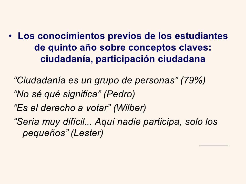 Los conocimientos previos de los estudiantes de quinto año sobre conceptos claves: ciudadanía, participación ciudadana Ciudadanía es un grupo de perso