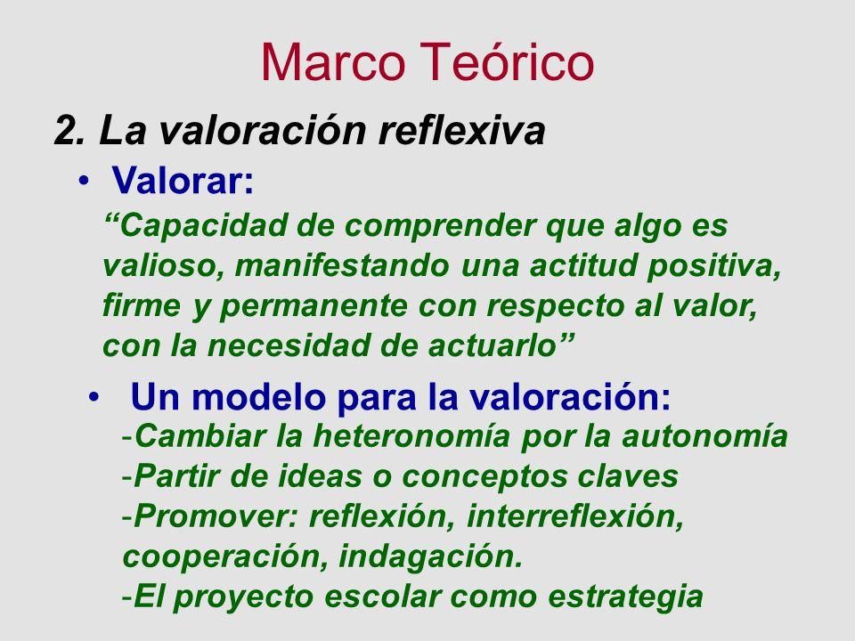Marco Teórico 2. La valoración reflexiva Capacidad de comprender que algo es valioso, manifestando una actitud positiva, firme y permanente con respec