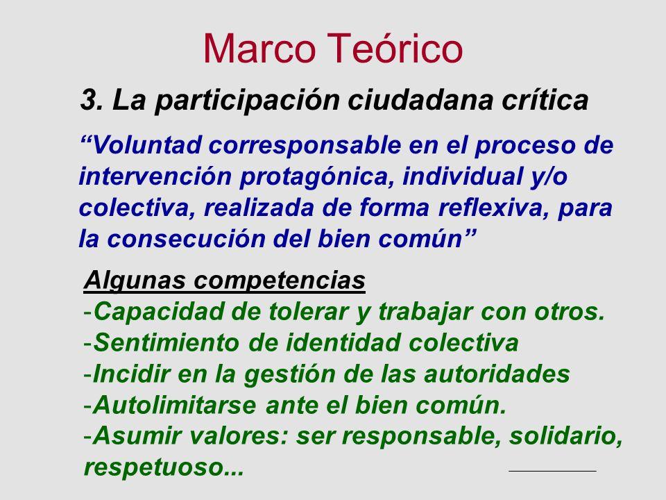 Marco Teórico 3. La participación ciudadana crítica Voluntad corresponsable en el proceso de intervención protagónica, individual y/o colectiva, reali