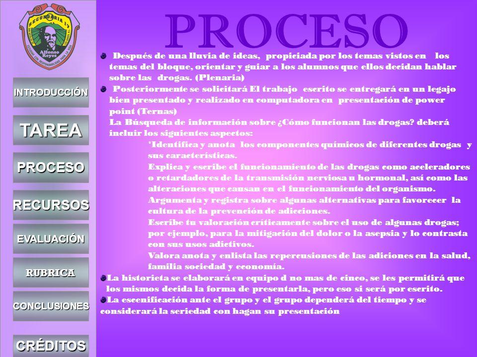 INTRODUCCIÓN TAREA PROCESO RECURSOS EVALUACIÓN CONCLUSIONES CRÉDITOS Folletos de las diferentes dependencias que apoyan Libros de texto Encarta Internet: http://www.mind- surf.net/drogas/preguntas.htmEnciclopedias Artículos de Ciencia, etc.